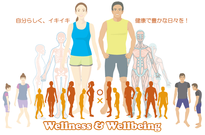wellness6wellbeing